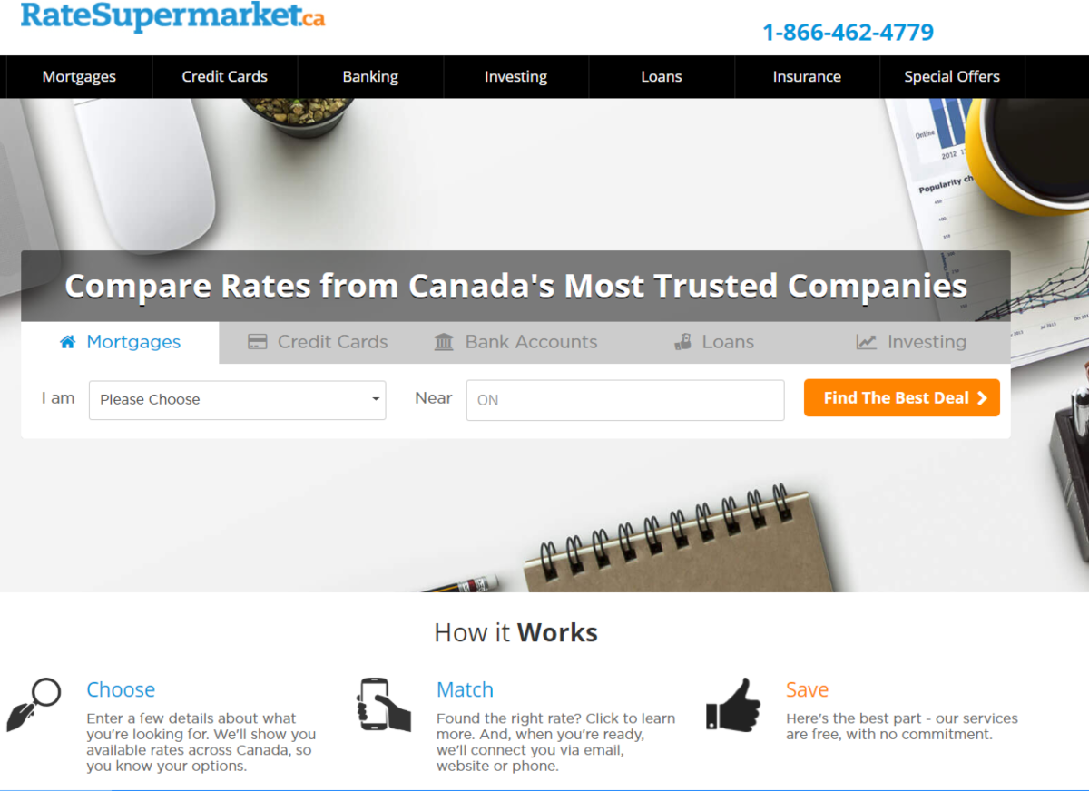 Screenshot of Rate Supermarket home page. In addition to the insurance quotes consumers can get here, there's a broad range of other financial services products including mortgages, credit cards, loans, bank accounts and investments.