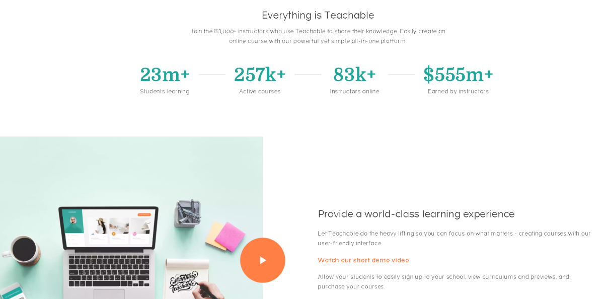 This is a screenshot taken from the teachable.com website that has some impressive stats about the platform. Over 83,000 instructors use Teachable. Over 257,000 courses hosted and they've helped their instructors earn over $555 M. The slogan - Everything is Teachable!
