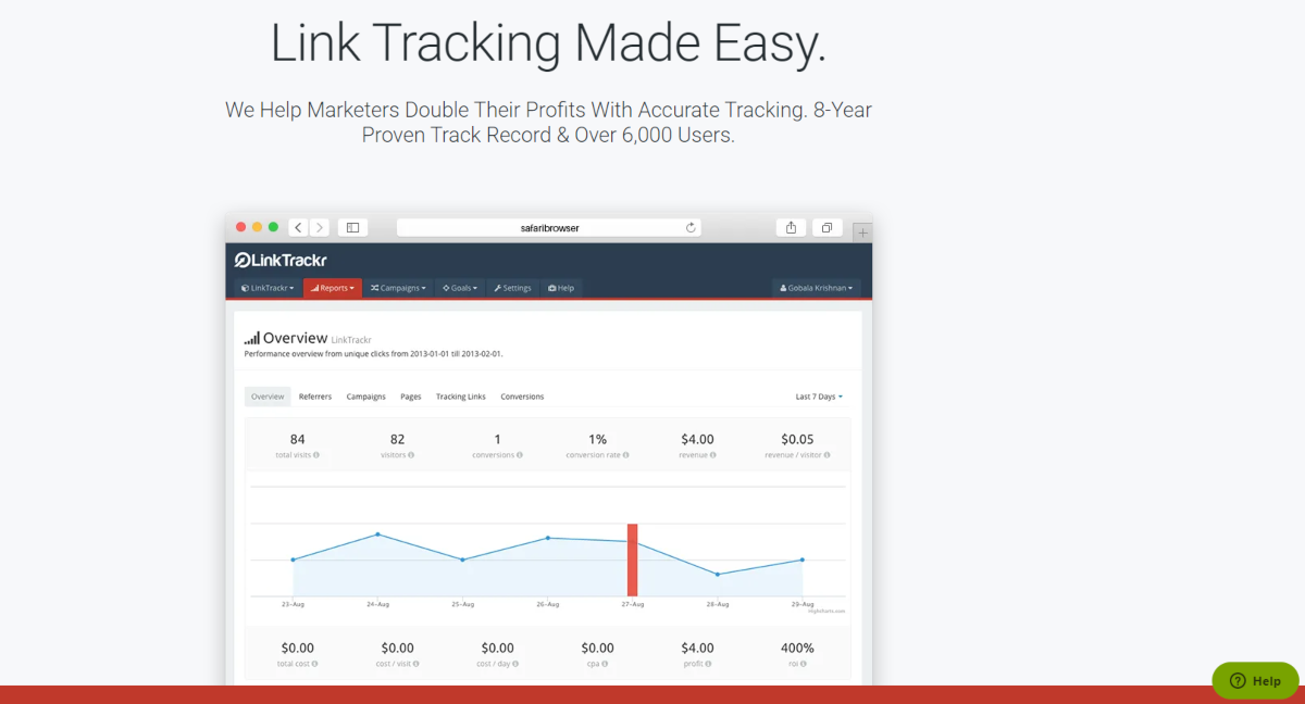 """This is a screenshot taken from the linktrackr.com website. The headline reads """"Link Tracking Made Easy"""" and the image shows the user dashboard with a clear view of visitors, conversions and revenue generated."""