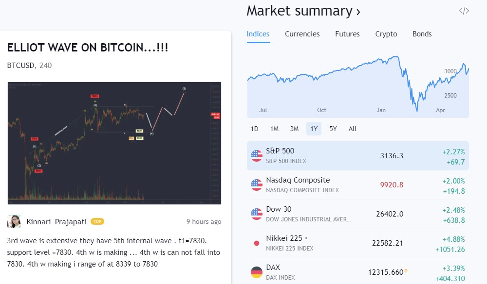 trading view home page