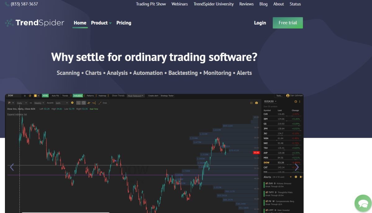 This is a screenshot taken from the TrendSpider.com website showing they provide trading software that can be used for scanning, charts, market analysis, backtesting, monitoring the stock market and creating alerts.